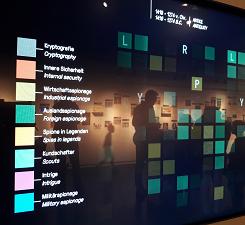 Muzeul Spionajului - Berlin